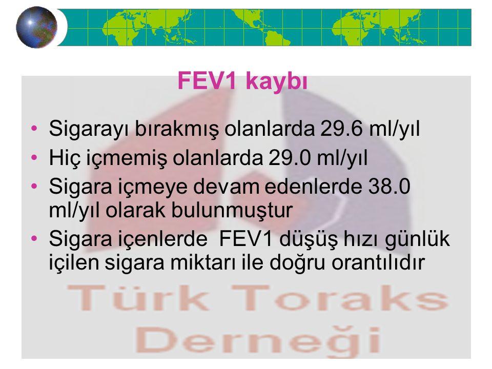 FEV1 kaybı Sigarayı bırakmış olanlarda 29.6 ml/yıl Hiç içmemiş olanlarda 29.0 ml/yıl Sigara içmeye devam edenlerde 38.0 ml/yıl olarak bulunmuştur Sigara içenlerde FEV1 düşüş hızı günlük içilen sigara miktarı ile doğru orantılıdır