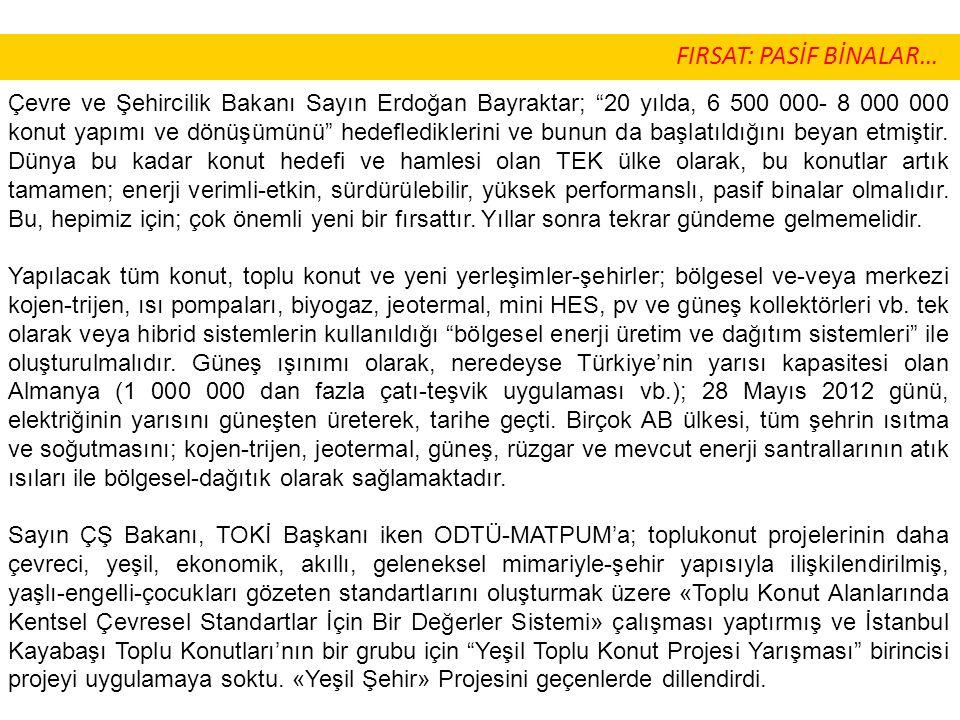 """FIRSAT: PASİF BİNALAR… Çevre ve Şehircilik Bakanı Sayın Erdoğan Bayraktar; """"20 yılda, 6 500 000- 8 000 000 konut yapımı ve dönüşümünü"""" hedeflediklerin"""