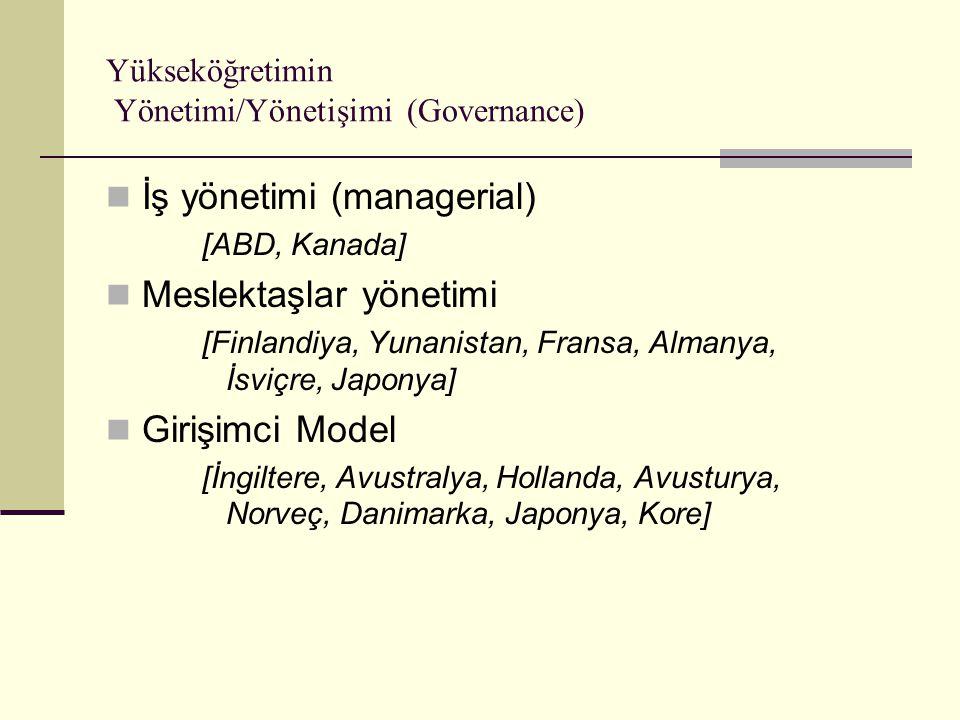 Yükseköğretimin Yönetimi/Yönetişimi (Governance) İş yönetimi (managerial) [ABD, Kanada] Meslektaşlar yönetimi [Finlandiya, Yunanistan, Fransa, Almanya, İsviçre, Japonya] Girişimci Model [İngiltere, Avustralya, Hollanda, Avusturya, Norveç, Danimarka, Japonya, Kore]