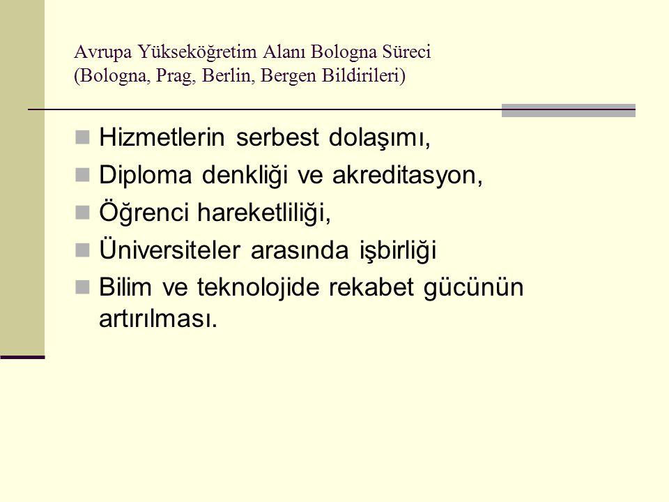 Avrupa Yükseköğretim Alanı Bologna Süreci (Bologna, Prag, Berlin, Bergen Bildirileri) Hizmetlerin serbest dolaşımı, Diploma denkliği ve akreditasyon,