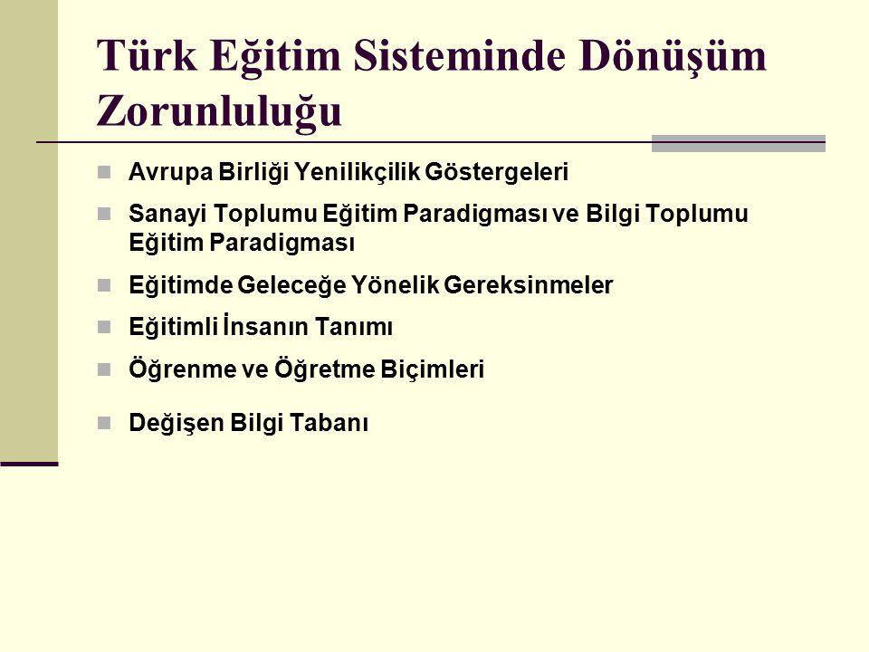 Türk Eğitim Sisteminde Dönüşüm Zorunluluğu Avrupa Birliği Yenilikçilik Göstergeleri Sanayi Toplumu Eğitim Paradigması ve Bilgi Toplumu Eğitim Paradigm