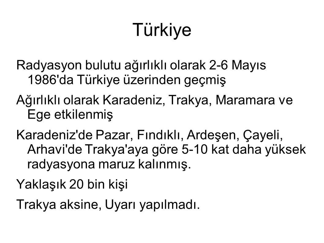 Türkiye Radyasyon bulutu ağırlıklı olarak 2-6 Mayıs 1986'da Türkiye üzerinden geçmiş Ağırlıklı olarak Karadeniz, Trakya, Maramara ve Ege etkilenmiş Ka