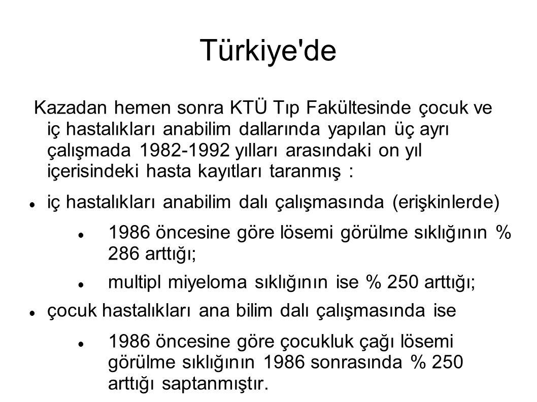 Türkiye'de Kazadan hemen sonra KTÜ Tıp Fakültesinde çocuk ve iç hastalıkları anabilim dallarında yapılan üç ayrı çalışmada 1982-1992 yılları arasındak