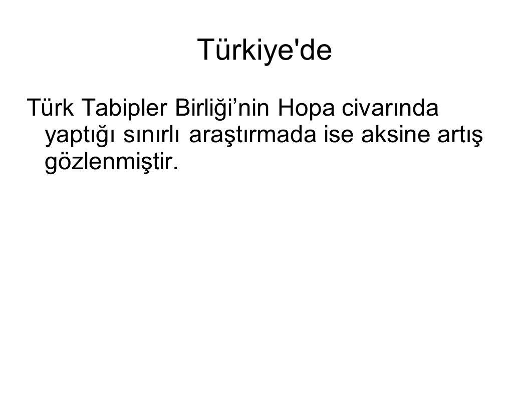 Türkiye'de Türk Tabipler Birliği'nin Hopa civarında yaptığı sınırlı araştırmada ise aksine artış gözlenmiştir.