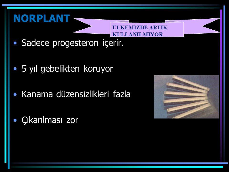 NORPLANT Sadece progesteron içerir. 5 yıl gebelikten koruyor Kanama düzensizlikleri fazla Çıkarılması zor ÜLKEMİZDE ARTIK KULLANILMIYOR