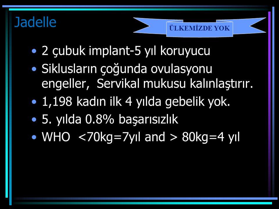 Jadelle 2 çubuk implant-5 yıl koruyucu Siklusların çoğunda ovulasyonu engeller, Servikal mukusu kalınlaştırır. 1,198 kadın ilk 4 yılda gebelik yok. 5.