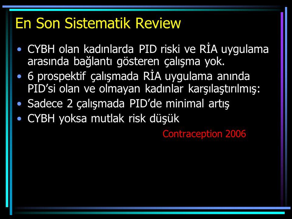 En Son Sistematik Review CYBH olan kadınlarda PID riski ve RİA uygulama arasında bağlantı gösteren çalışma yok. 6 prospektif çalışmada RİA uygulama an