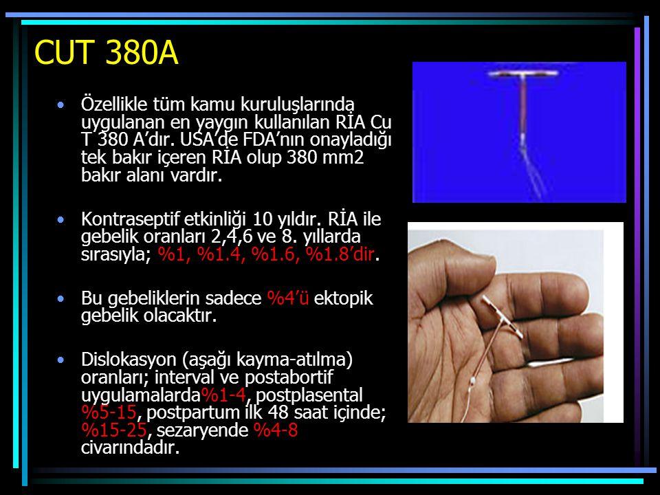 CUT 380A Özellikle tüm kamu kuruluşlarında uygulanan en yaygın kullanılan RİA Cu T 380 A'dır. USA'de FDA'nın onayladığı tek bakır içeren RİA olup 380