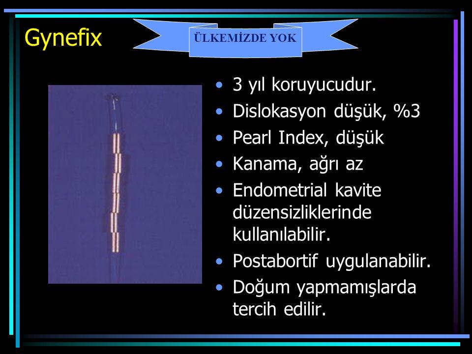Gynefix 3 yıl koruyucudur. Dislokasyon düşük, %3 Pearl Index, düşük Kanama, ağrı az Endometrial kavite düzensizliklerinde kullanılabilir. Postabortif
