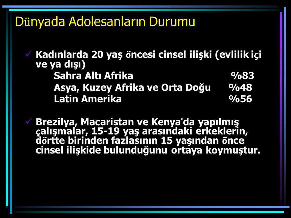 D ü nyada Adolesanların Durumu Kadınlarda 20 yaş ö ncesi cinsel ilişki (evlilik i ç i ve ya dışı) Sahra Altı Afrika %83 Asya, Kuzey Afrika ve Orta Doğ