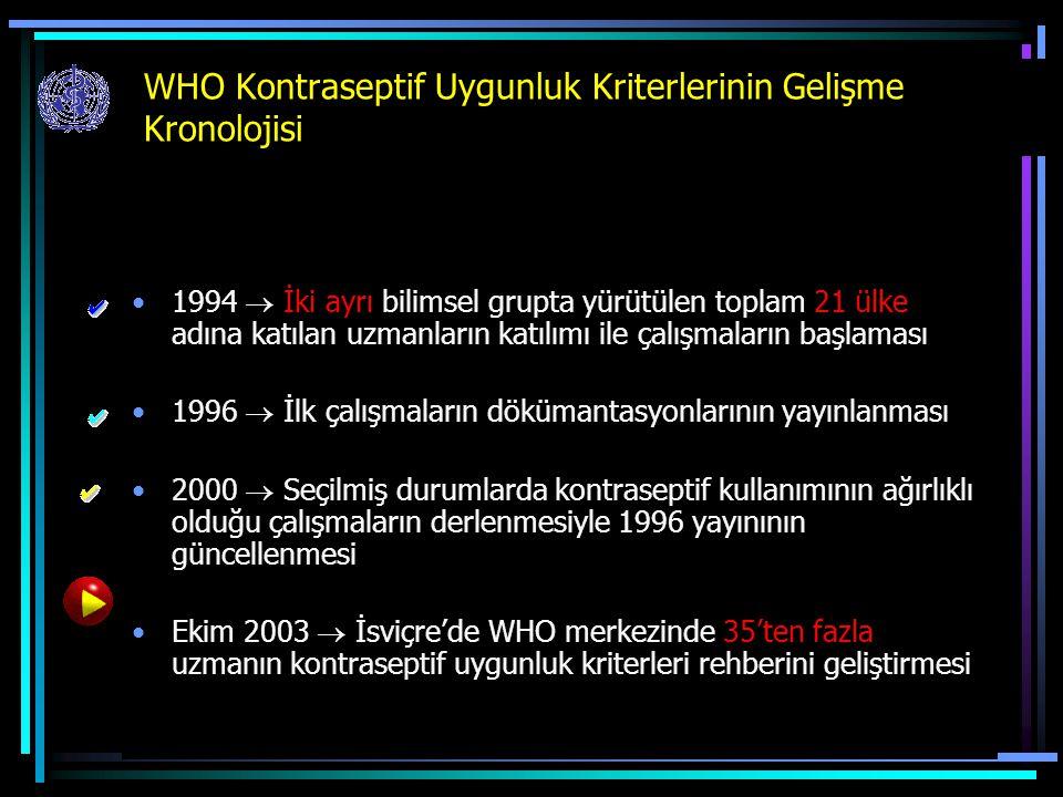 WHO Kontraseptif Uygunluk Kriterlerinin Gelişme Kronolojisi 1994  İki ayrı bilimsel grupta yürütülen toplam 21 ülke adına katılan uzmanların katılımı