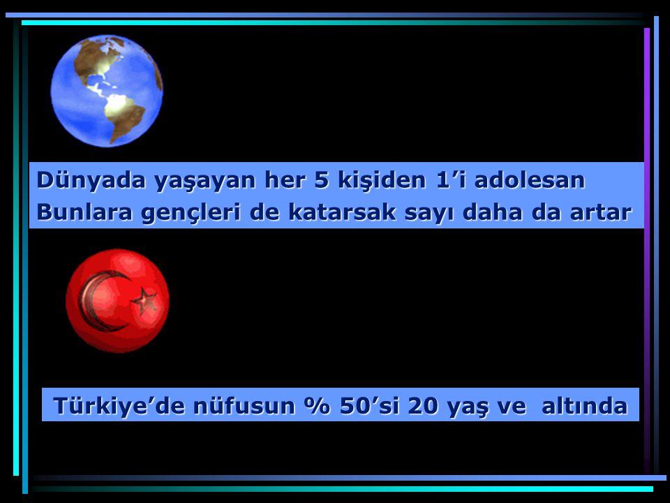 Dünyada yaşayan her 5 kişiden 1'i adolesan Bunlara gençleri de katarsak sayı daha da artar Türkiye'de nüfusun % 50'si 20 yaş ve altında