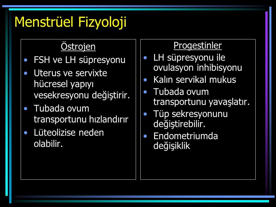 Menstrüel Fizyoloji Östrojen FSH ve LH süpresyonu Uterus ve servixte hücresel yapıyı vesekresyonu değiştirir. Tubada ovum transportunu hızlandırır Lüt