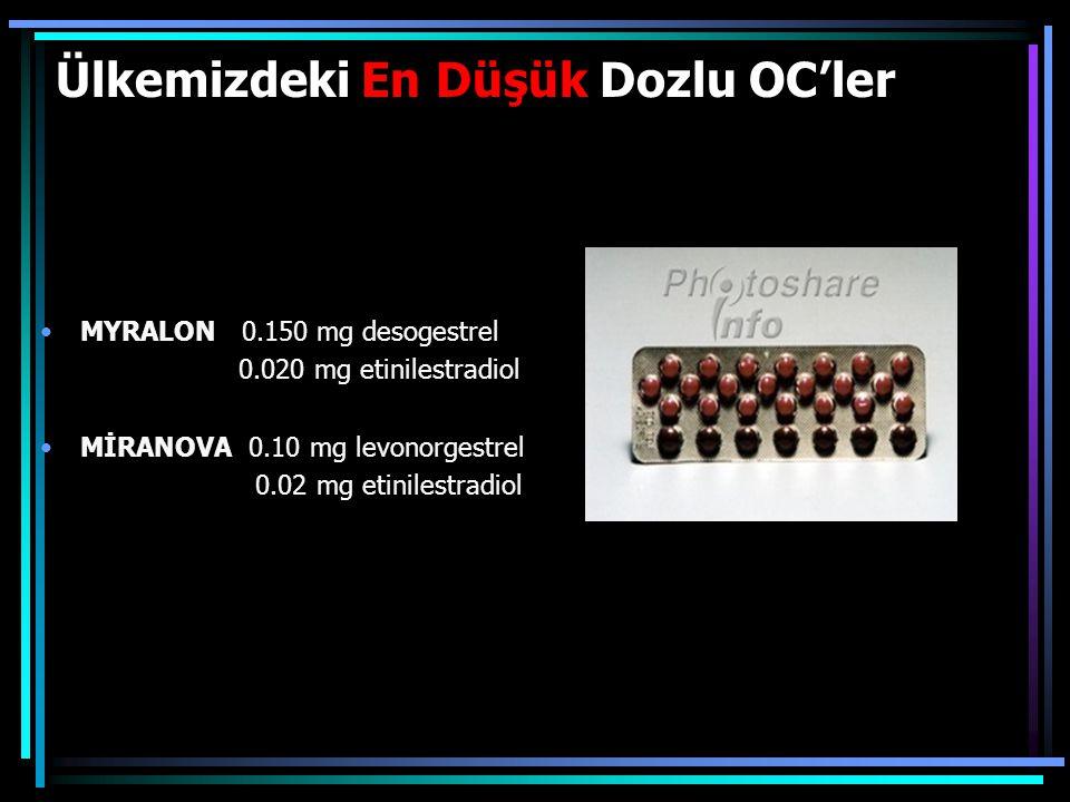 Ülkemizdeki En Düşük Dozlu OC'ler MYRALON 0.150 mg desogestrel 0.020 mg etinilestradiol MİRANOVA 0.10 mg levonorgestrel 0.02 mg etinilestradiol