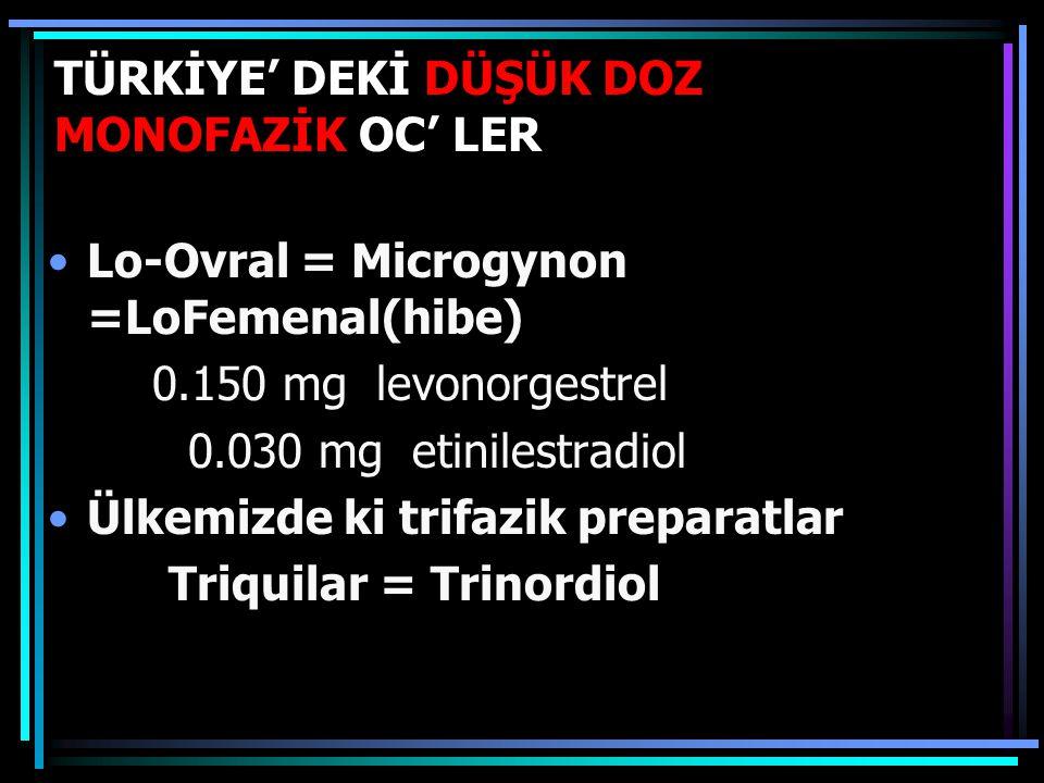 TÜRKİYE' DEKİ DÜŞÜK DOZ MONOFAZİK OC' LER Lo-Ovral = Microgynon =LoFemenal(hibe) 0.150 mg levonorgestrel 0.030 mg etinilestradiol Ülkemizde ki trifazi