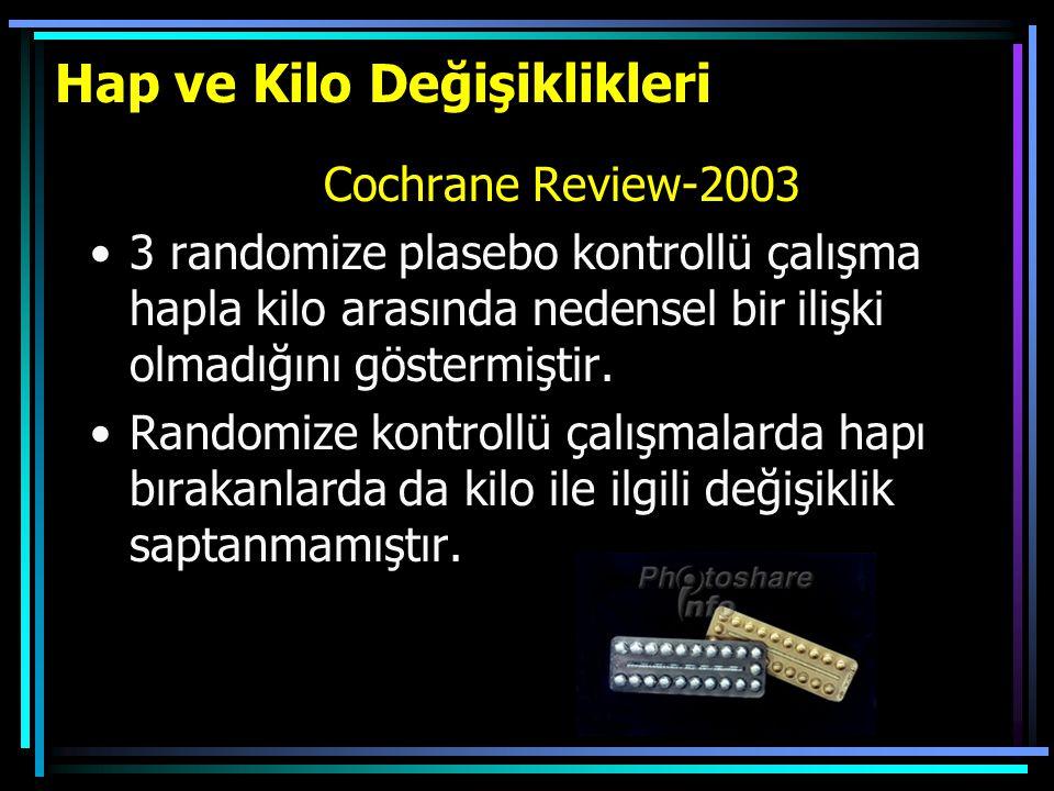 Hap ve Kilo Değişiklikleri Cochrane Review-2003 3 randomize plasebo kontrollü çalışma hapla kilo arasında nedensel bir ilişki olmadığını göstermiştir.