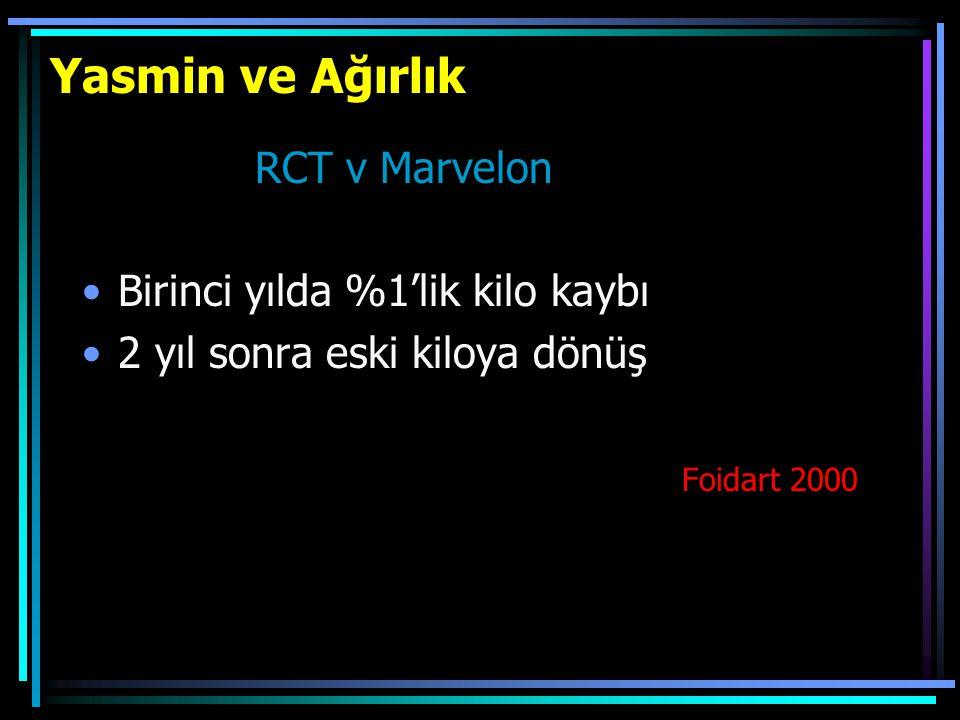 Yasmin ve Ağırlık RCT v Marvelon Birinci yılda %1'lik kilo kaybı 2 yıl sonra eski kiloya dönüş Foidart 2000