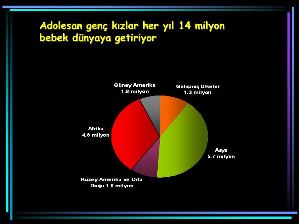 Spermleri etkisizleştiren ve/veya öldüren kimyasal maddelerdir Jel Krem Film Köpük Köpüren tablet Türkiye'de; Vajinal ovül (Agen) Vajinal suppozituvar (Lorophyn) BARİYER YÖNTEMLER SPERMİSİDLER