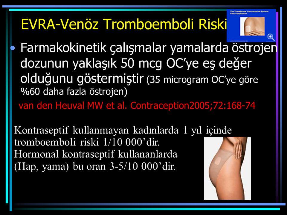 EVRA-Venöz Tromboemboli Riski Farmakokinetik çalışmalar yamalarda östrojen dozunun yaklaşık 50 mcg OC'ye eş değer olduğunu göstermiştir (35 microgram