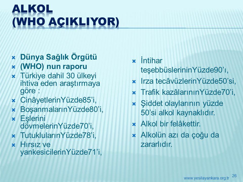  Dünya Sağlık Örgütü  (WHO) nun raporu  Türkiye dahil 30 ülkeyi ihtiva eden araştırmaya göre :  CinâyetlerinYüzde85'i,  BoşanmalarınYüzde80'i,  Eşlerini dövmelerinYüzde70'i,  TutuklularınYüzde78'i,  Hırsız ve yankesicilerinYüzde71'i,  İntihar teşebbüslerininYüzde90'ı,  Irza tecâvüzlerinYüzde50'si,  Trafik kazâlarınınYüzde70'i,  Şiddet olaylarının yüzde 50'si alkol kaynaklıdır.