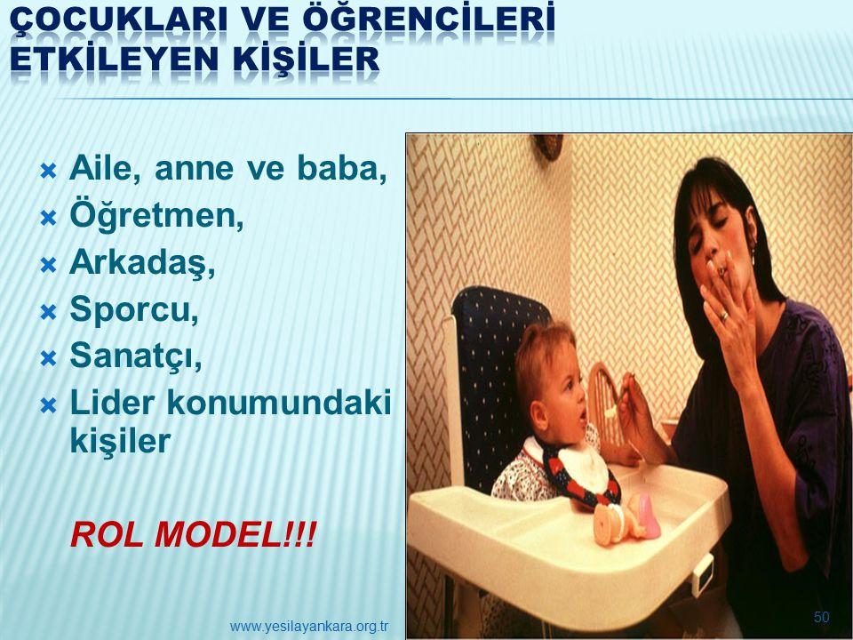  Aile, anne ve baba,  Öğretmen,  Arkadaş,  Sporcu,  Sanatçı,  Lider konumundaki kişiler ROL MODEL!!.