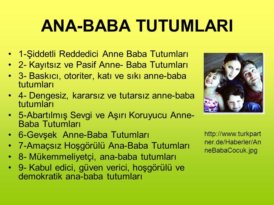 ANA-BABA TUTUMLARI 1-Şiddetli Reddedici Anne Baba Tutumları 2- Kayıtsız ve Pasif Anne- Baba Tutumları 3- Baskıcı, otoriter, katı ve sıkı anne-baba tut