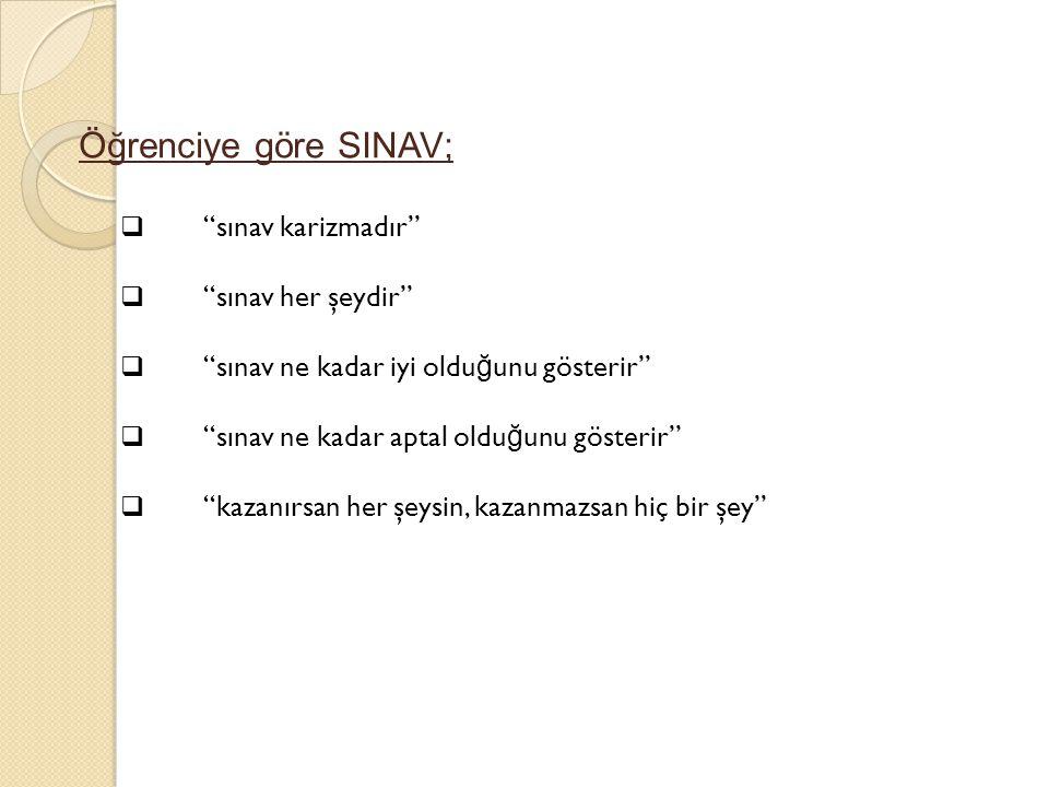 """Öğrenciye göre SINAV;  """"sınav karizmadır""""  """"sınav her şeydir""""  """"sınav ne kadar iyi oldu ğ unu gösterir""""  """"sınav ne kadar aptal oldu ğ unu gösterir"""