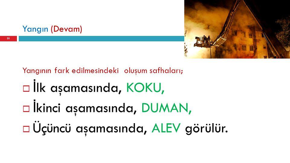 Yangın (Devam) Yangının fark edilmesindeki oluşum safhaları;  İ lk aşamasında, KOKU,  İ kinci aşamasında, DUMAN,  Üçüncü aşamasında, ALEV görülür.