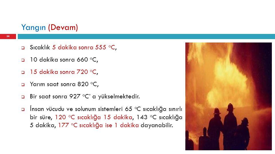 Yangın (Devam)  Sıcaklık 5 dakika sonra 555 o C,  10 dakika sonra 660 o C,  15 dakika sonra 720 o C,  Yarım saat sonra 820 o C,  Bir saat sonra 9