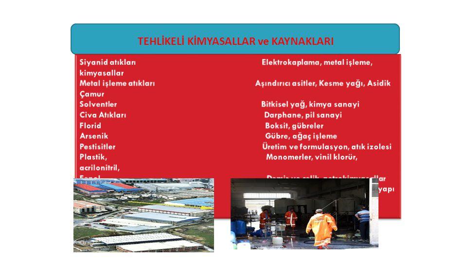 2)Kuru kimyasal tozlu söndürme cihazları (KKT):  Temel söndürme maddesi amonyumfosfattır.