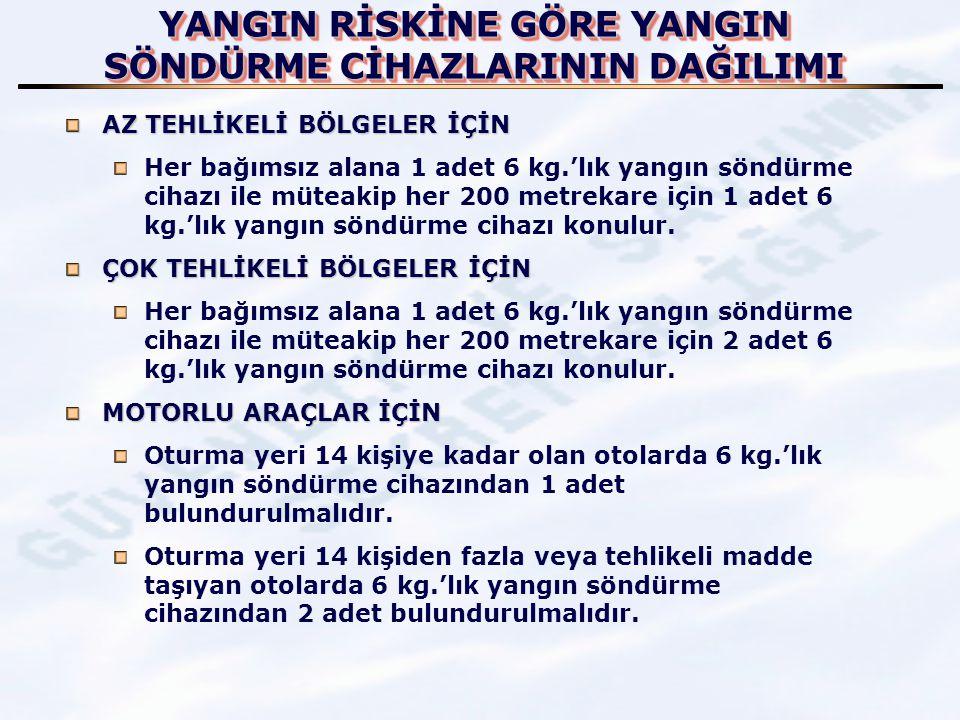 OTOMATİK YANGIN SÖNDÜRME SİSTEMİ FM-200