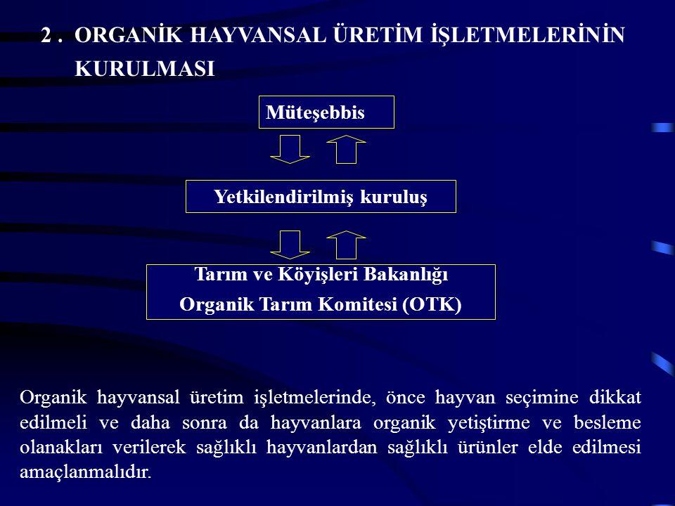 2. ORGANİK HAYVANSAL ÜRETİM İŞLETMELERİNİN Müteşebbis Yetkilendirilmiş kuruluş Tarım ve Köyişleri Bakanlığı Organik Tarım Komitesi (OTK) KURULMASI Org