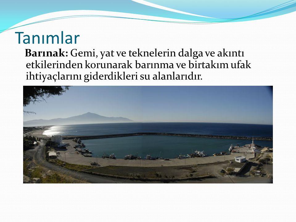 Liman İçi Çalkantı Analizi Gemi ve teknelerin liman içinde maruz kalacakları dalga yüksekliklerinin işletme ve emniyet açısından sınırları bulunmaktadır.