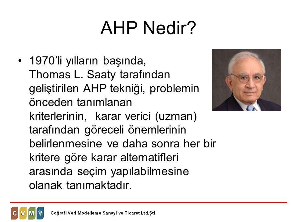 AHP Nedir? 1970'li yılların başında, Thomas L. Saaty tarafından geliştirilen AHP tekniği, problemin önceden tanımlanan kriterlerinin, karar verici (uz
