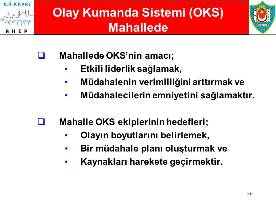 25 Olay Kumanda Sistemi (OKS) O.K. O.P. LOJ. İLTŞ. O.K.S