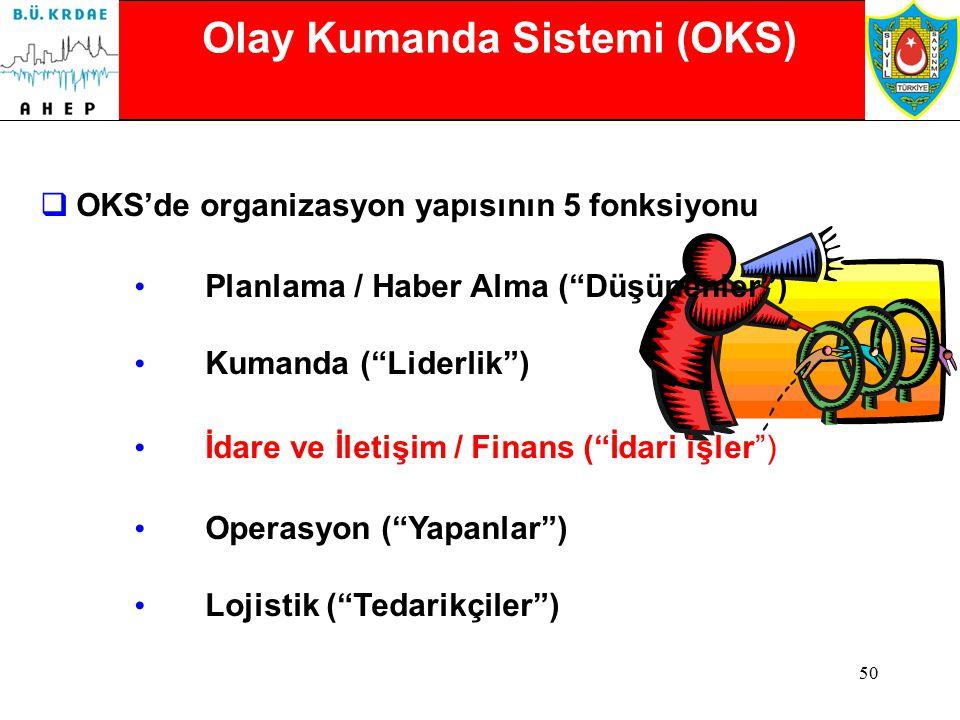 49 Olay Kumanda Sistemi (OKS) Haberleşme Sorumlusu  Olay Kumandanının (OK) gölgesidir. Sürekli OK ile kalır.  Diğer ekiplerin haberleşmelerini takip