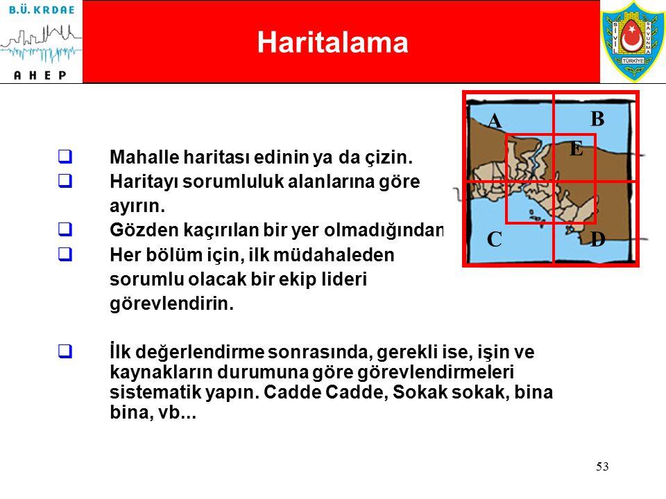 52 İdare ve İletişim Bölümü Diğer Görevler  Harita Sorumlusu Bölgenin haritasını elde eder ya da oluşturur. Bütün olayları kendi kayıtlarına geçirir.