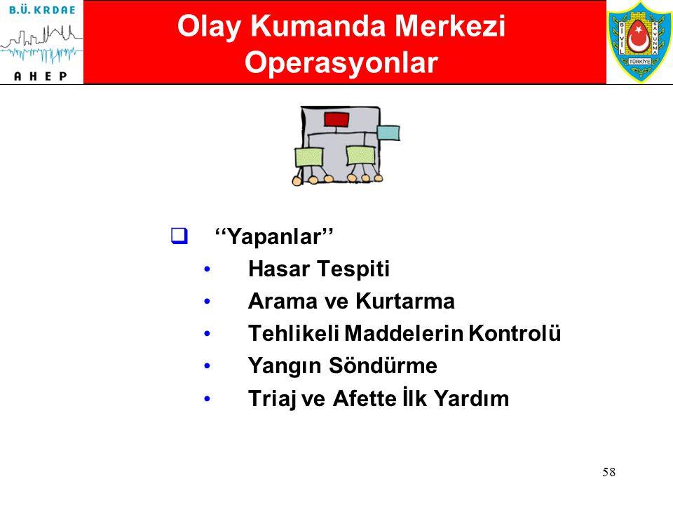 """57 Olay Kumanda Sistemi (OKS) Operasyon  OKS'de organizasyon yapısının 5 fonksiyonu Planlama / Haber Alma (""""Düşünenler"""") Kumanda (""""Liderlik"""") İdare v"""