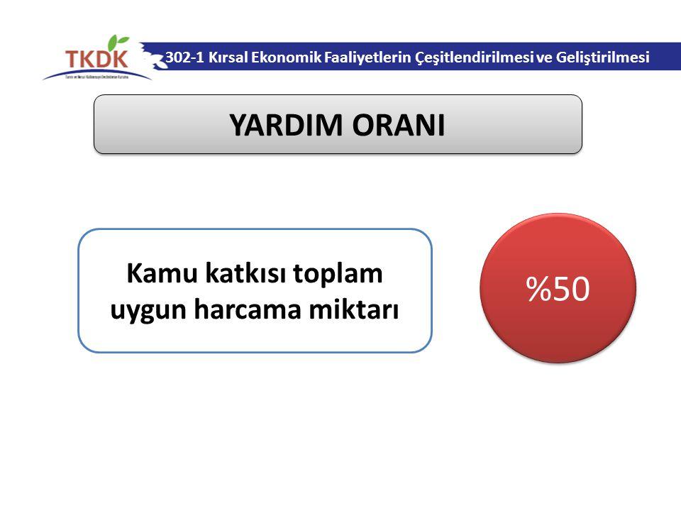 302-1 Kırsal Ekonomik Faaliyetlerin Çeşitlendirilmesi ve Geliştirilmesi YARDIM ORANI Kamu katkısı toplam uygun harcama miktarı %50