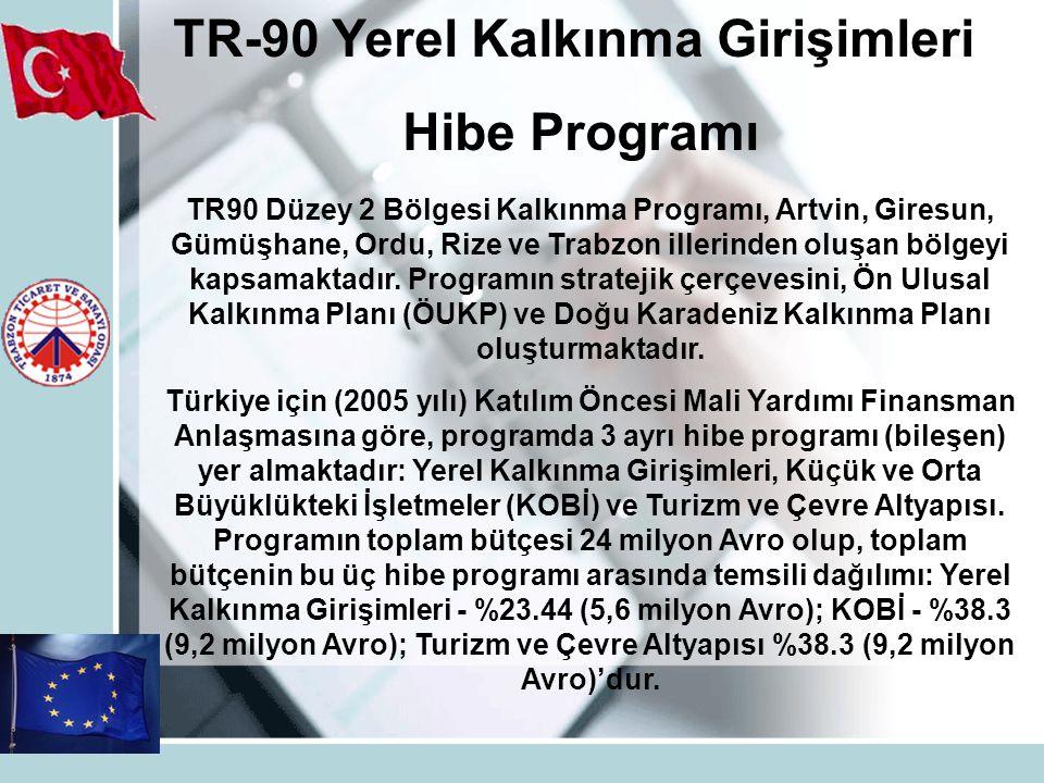 TR-90 Yerel Kalkınma Girişimleri Hibe Programı TR90 Düzey 2 Bölgesi Kalkınma Programı, Artvin, Giresun, Gümüşhane, Ordu, Rize ve Trabzon illerinden ol