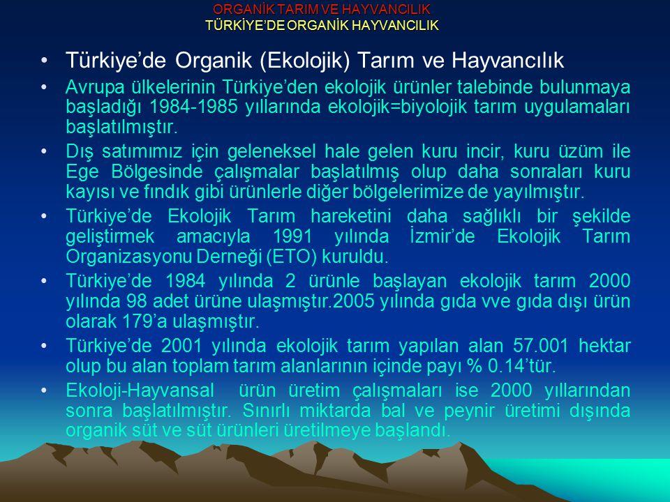 ORGANİK TARIM VE HAYVANCILIK TÜRKİYE'DE ORGANİK HAYVANCILIK 1994 ile 2002 yılları arasında Tarım ve Köyişleri Bakanlığı tarafından Ekolojik Tarım metotları ve faaliyetleri ile ilgili birçok Yönetmelik çıkartılmıştır.