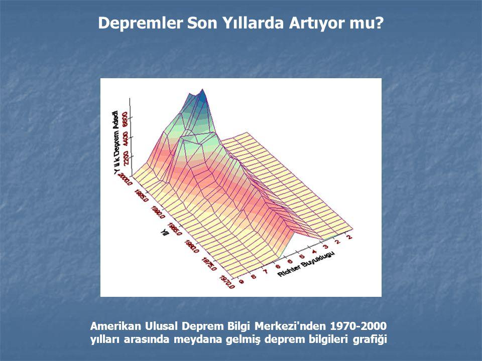 Depremler Son Yıllarda Artıyor mu? Amerikan Ulusal Deprem Bilgi Merkezi'nden 1970-2000 yılları arasında meydana gelmiş deprem bilgileri grafiği