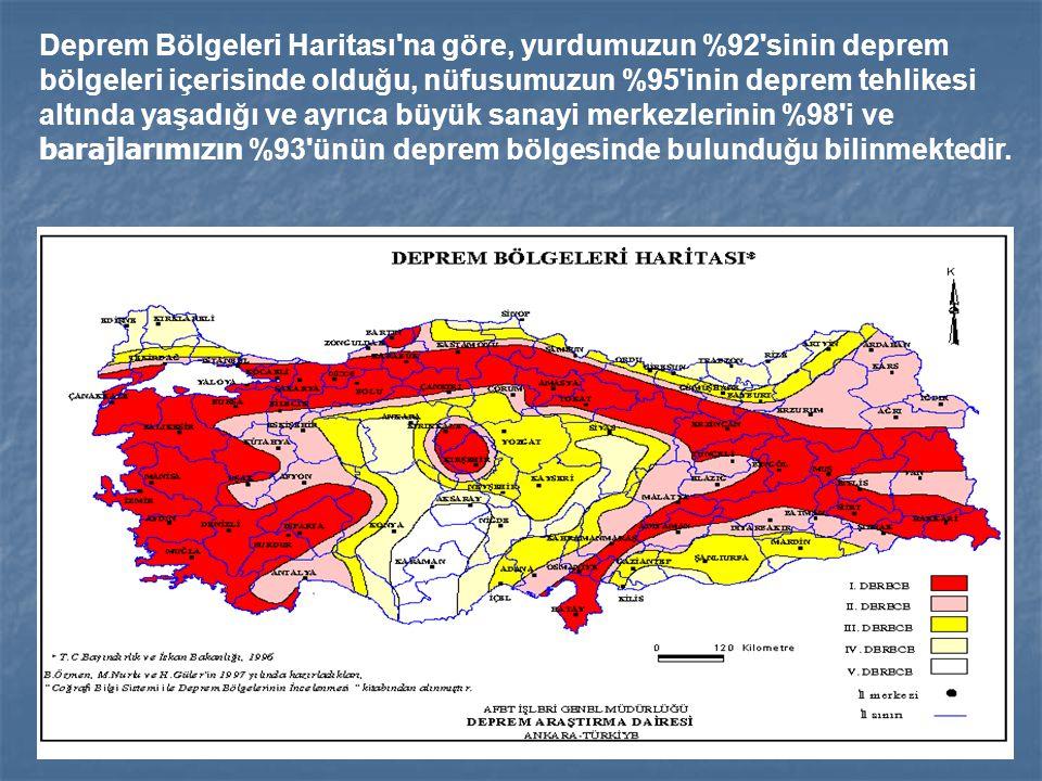 Deprem Bölgeleri Haritası'na göre, yurdumuzun %92'sinin deprem bölgeleri içerisinde olduğu, nüfusumuzun %95'inin deprem tehlikesi altında yaşadığı ve