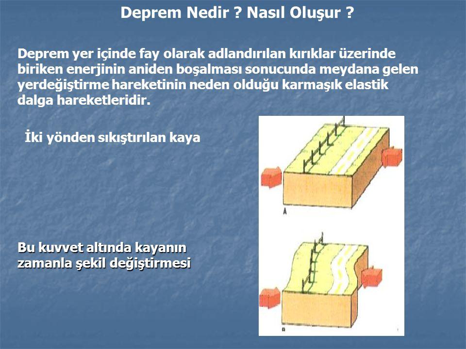 Deprem yer içinde fay olarak adlandırılan kırıklar üzerinde biriken enerjinin aniden boşalması sonucunda meydana gelen yerdeğiştirme hareketinin neden