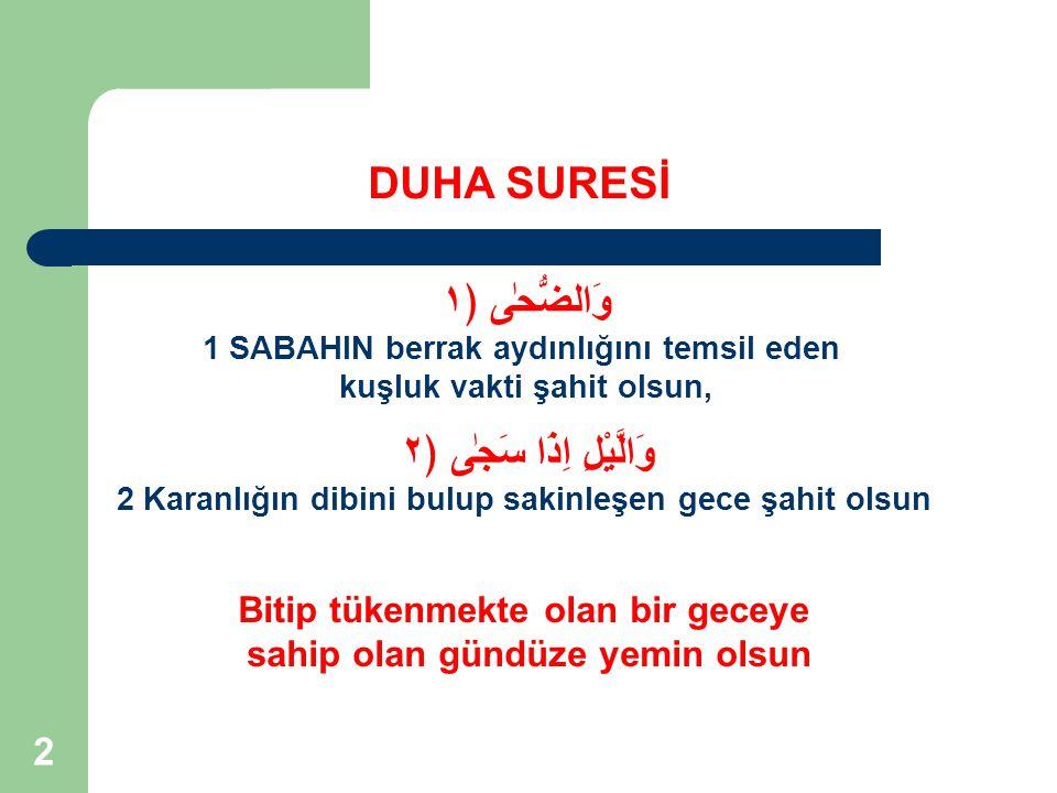 13 DUHA SURESİ Kur'an'da Niye Yemin Edilir.