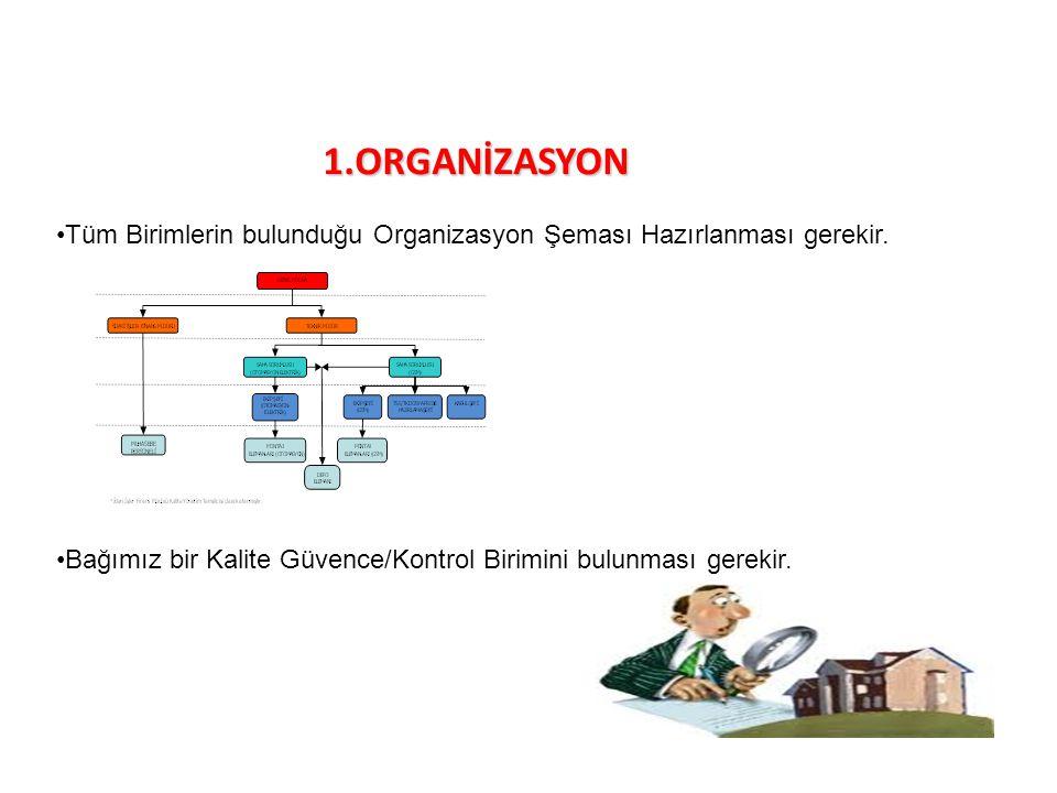 1.ORGANİZASYON Tüm Birimlerin bulunduğu Organizasyon Şeması Hazırlanması gerekir. Bağımız bir Kalite Güvence/Kontrol Birimini bulunması gerekir.
