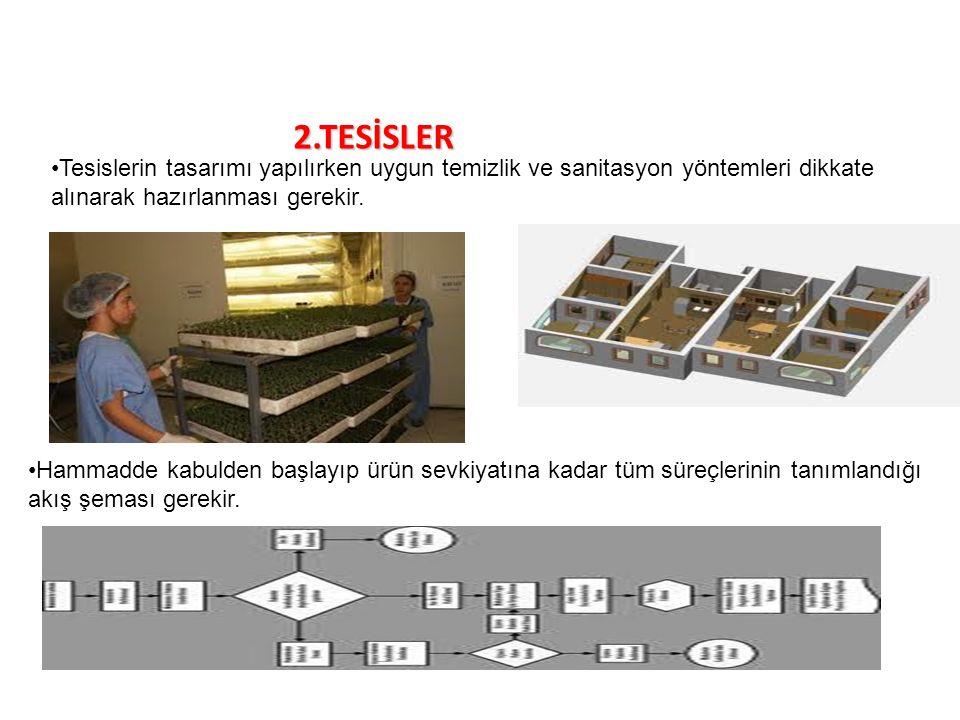 2.TESİSLER Tesislerin tasarımı yapılırken uygun temizlik ve sanitasyon yöntemleri dikkate alınarak hazırlanması gerekir. Hammadde kabulden başlayıp ür