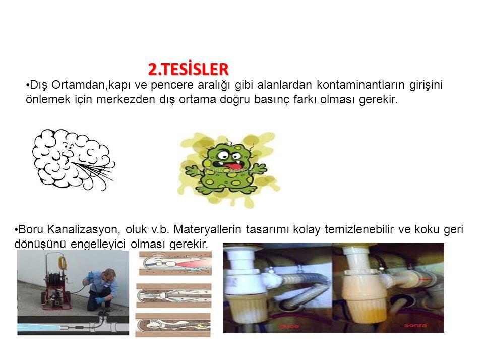 2.TESİSLER Dış Ortamdan,kapı ve pencere aralığı gibi alanlardan kontaminantların girişini önlemek için merkezden dış ortama doğru basınç farkı olması