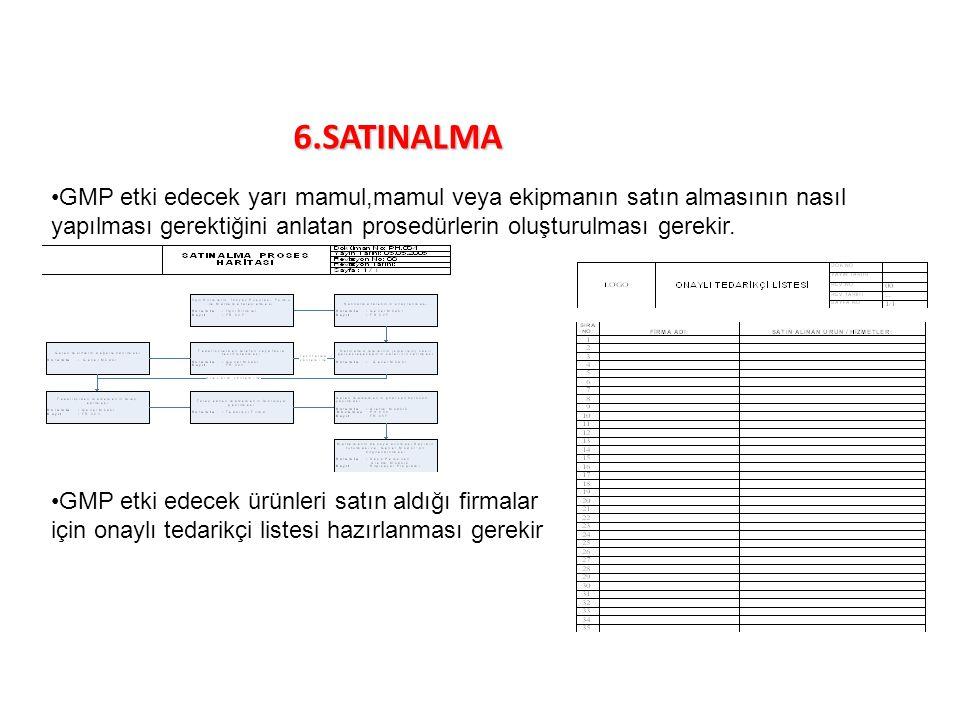 6.SATINALMA GMP etki edecek yarı mamul,mamul veya ekipmanın satın almasının nasıl yapılması gerektiğini anlatan prosedürlerin oluşturulması gerekir. G