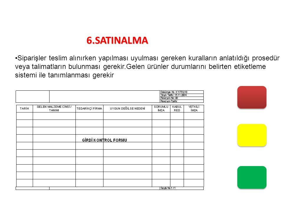 6.SATINALMA Siparişler teslim alınırken yapılması uyulması gereken kuralların anlatıldığı prosedür veya talimatların bulunması gerekir.Gelen ürünler d
